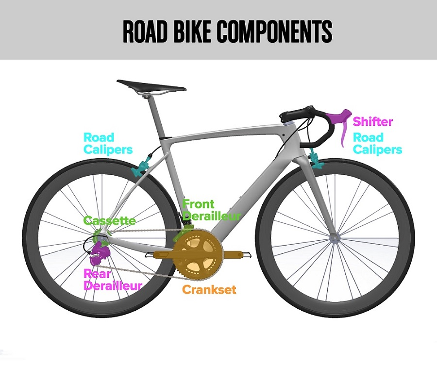 Road Bike Components