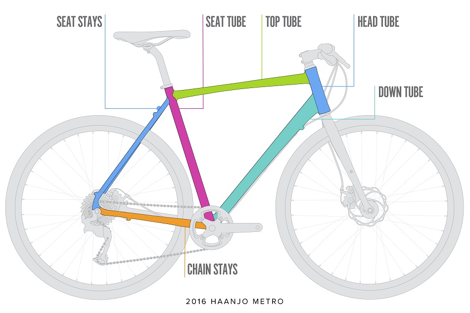 Guide To Frame Materials Diamondback Bikes Ride Diamondback Bicycles