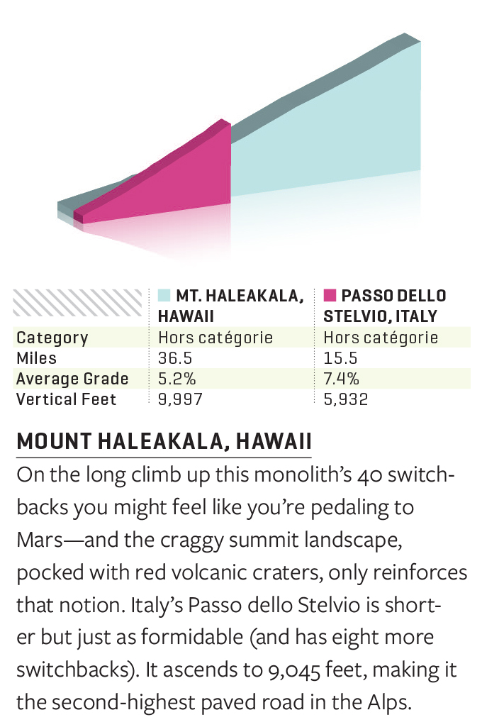 Mt Haleakala, Hawaii