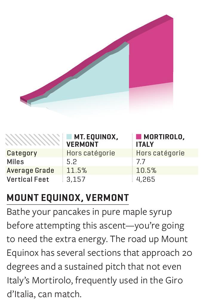 Mount Equinox climbs