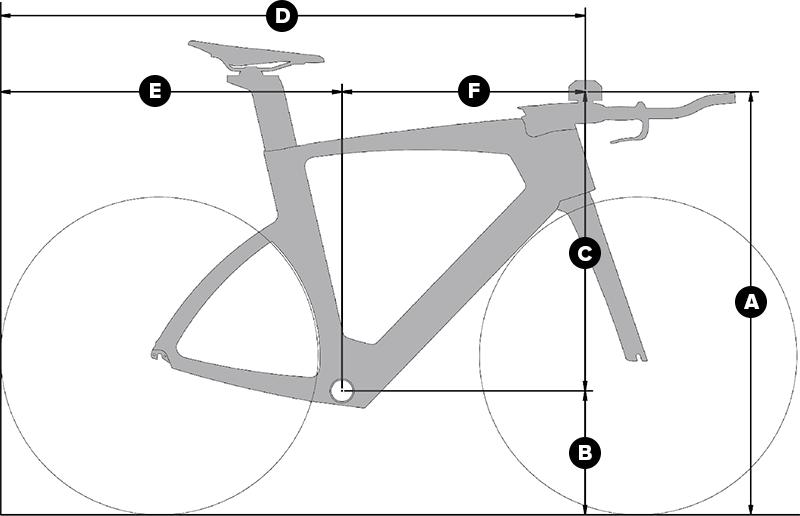 Diamondback Serios Bike experienced buyers